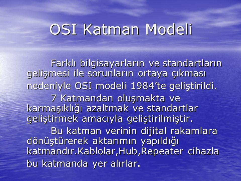 OSI Katman Modeli Farklı bilgisayarların ve standartların gelişmesi ile sorunların ortaya çıkması.