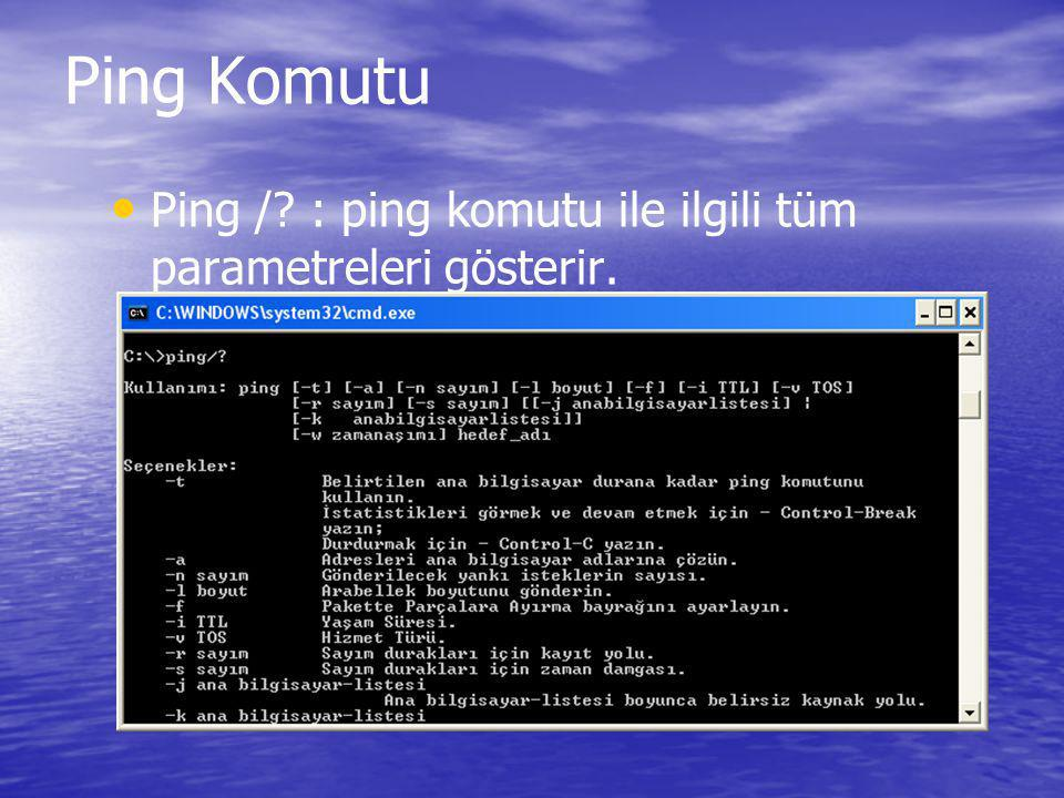 Ping Komutu Ping / : ping komutu ile ilgili tüm parametreleri gösterir.