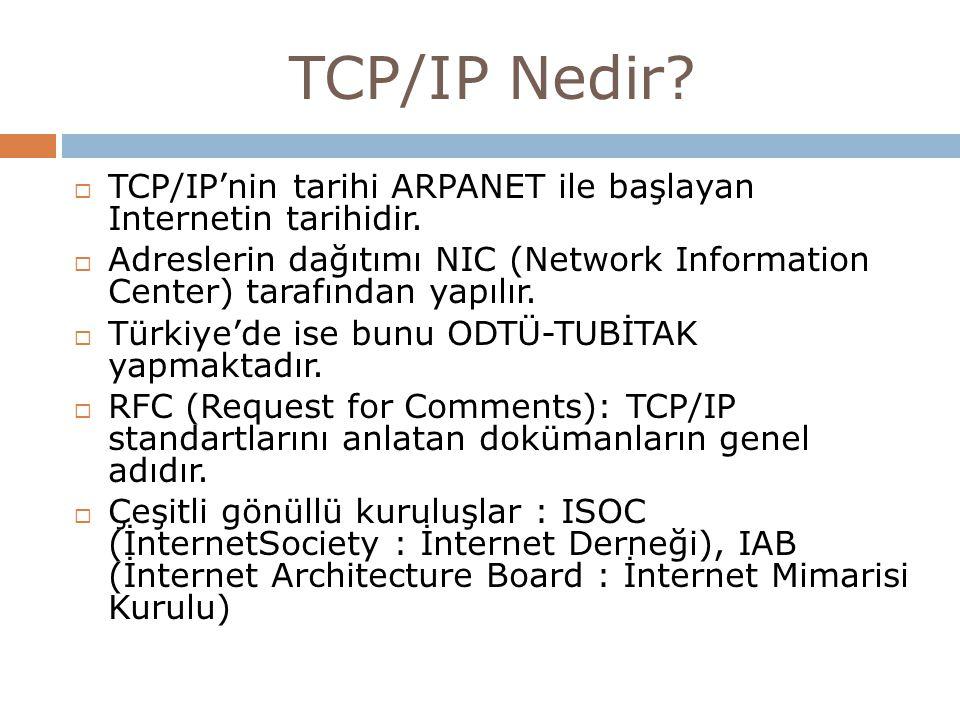 TCP/IP Nedir TCP/IP'nin tarihi ARPANET ile başlayan Internetin tarihidir.