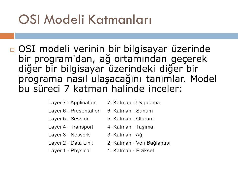OSI Modeli Katmanları