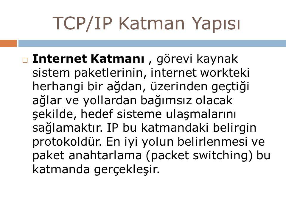 TCP/IP Katman Yapısı