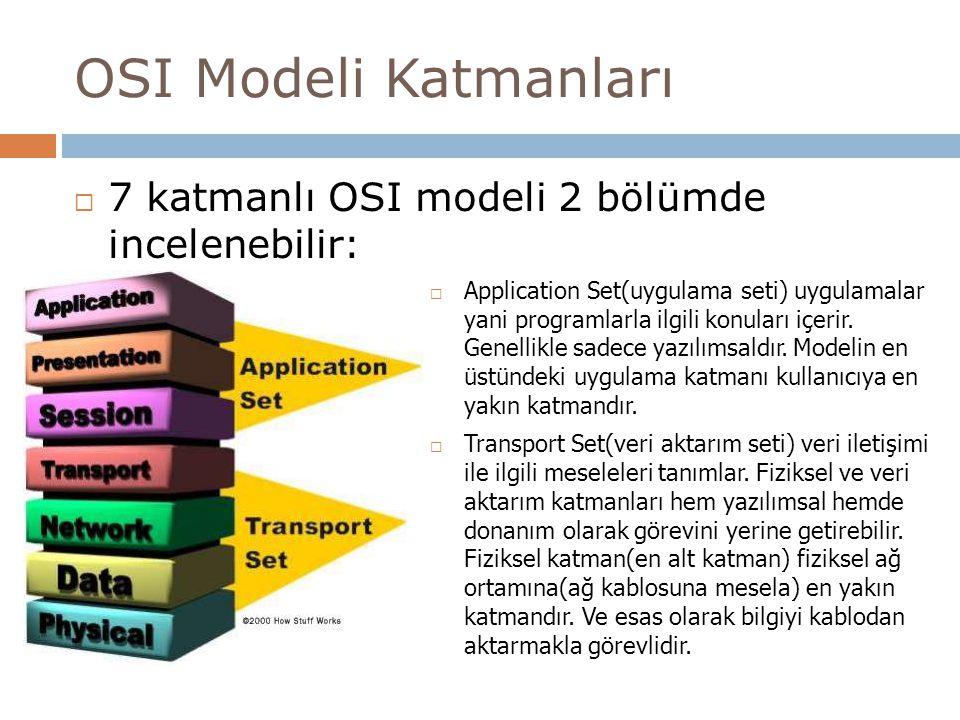 OSI Modeli Katmanları 7 katmanlı OSI modeli 2 bölümde incelenebilir: