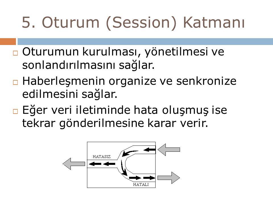 5. Oturum (Session) Katmanı