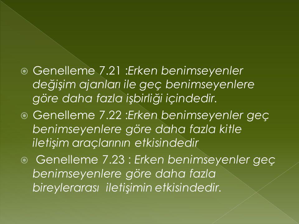 Genelleme 7.21 :Erken benimseyenler değişim ajanları ile geç benimseyenlere göre daha fazla işbirliği içindedir.