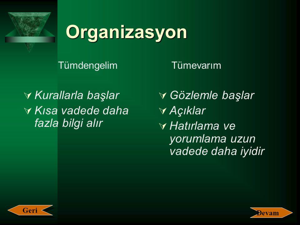 Organizasyon Kurallarla başlar Kısa vadede daha fazla bilgi alır
