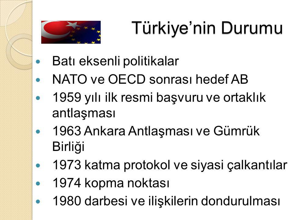 Türkiye'nin Durumu Batı eksenli politikalar