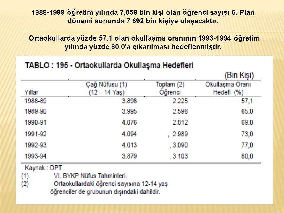 1988-1989 öğretim yılında 7,059 bin kişi olan öğrenci sayısı 6. Plan