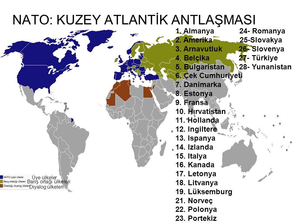 NATO: KUZEY ATLANTİK ANTLAŞMASI TEŞKİLATI