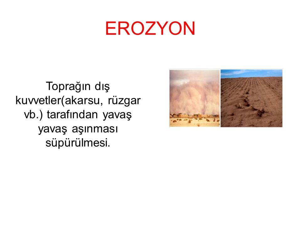 EROZYON Toprağın dış kuvvetler(akarsu, rüzgar vb.) tarafından yavaş yavaş aşınması süpürülmesi.