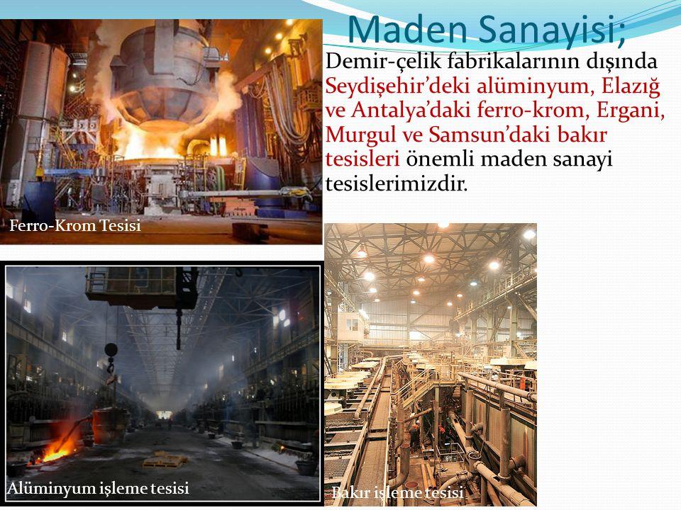 Maden Sanayisi;