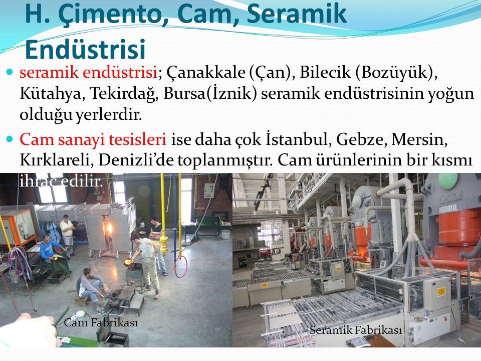 H. Çimento, Cam, Seramik Endüstrisi
