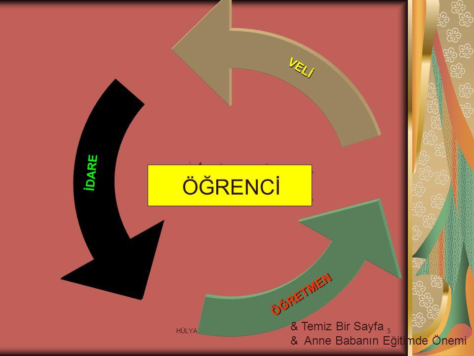 EĞİTİM ÖĞRENCİ VELİ İDARE ÖĞRETMEN & Temiz Bir Sayfa