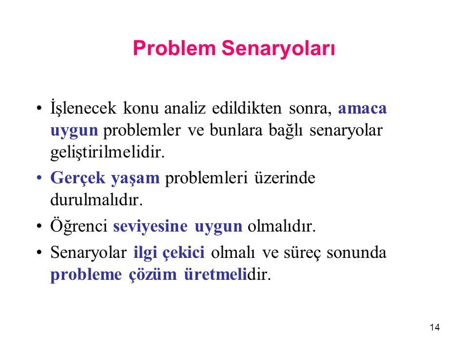 Problem Senaryoları İşlenecek konu analiz edildikten sonra, amaca uygun problemler ve bunlara bağlı senaryolar geliştirilmelidir.