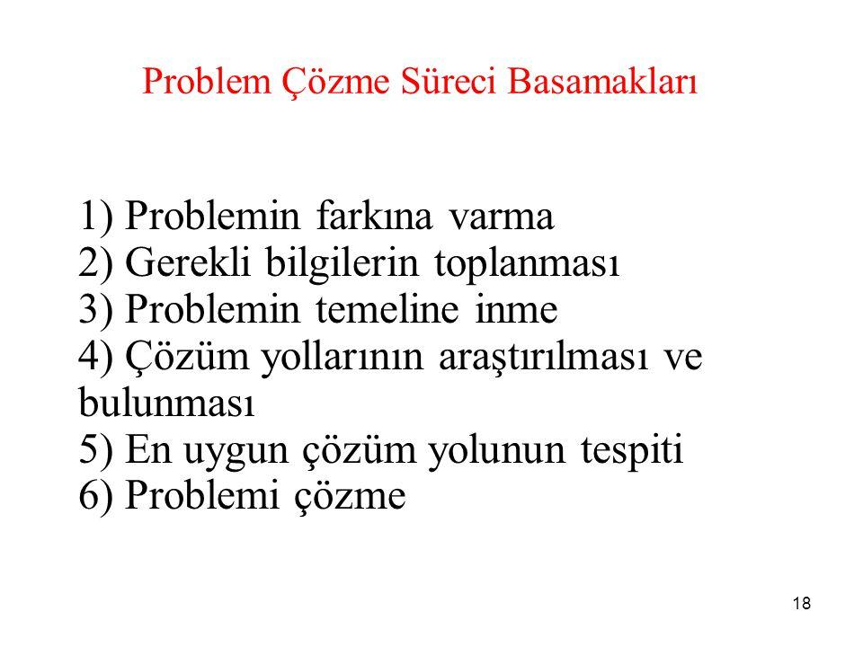 Problem Çözme Süreci Basamakları