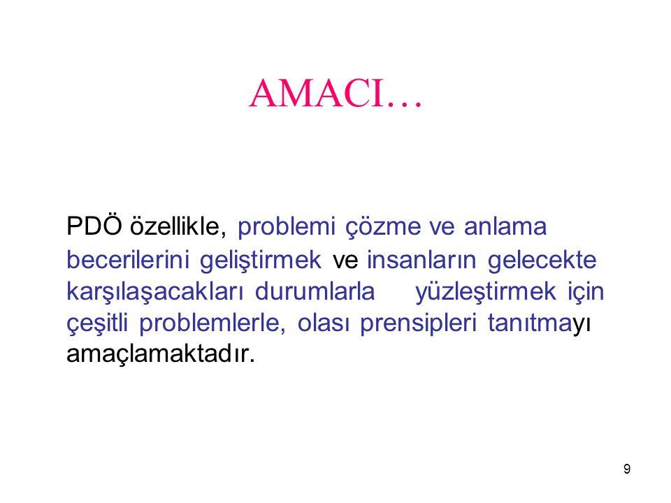 AMACI…