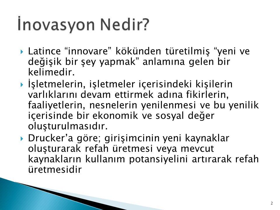 İnovasyon Nedir Latince innovare kökünden türetilmiş yeni ve değişik bir şey yapmak anlamına gelen bir kelimedir.
