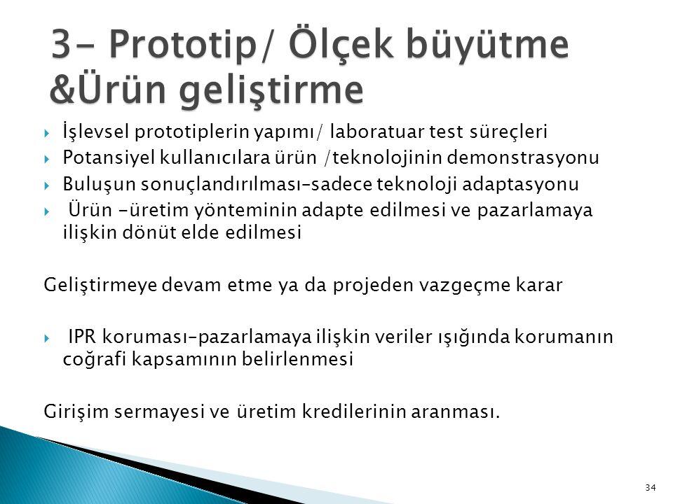 3- Prototip/ Ölçek büyütme &Ürün geliştirme