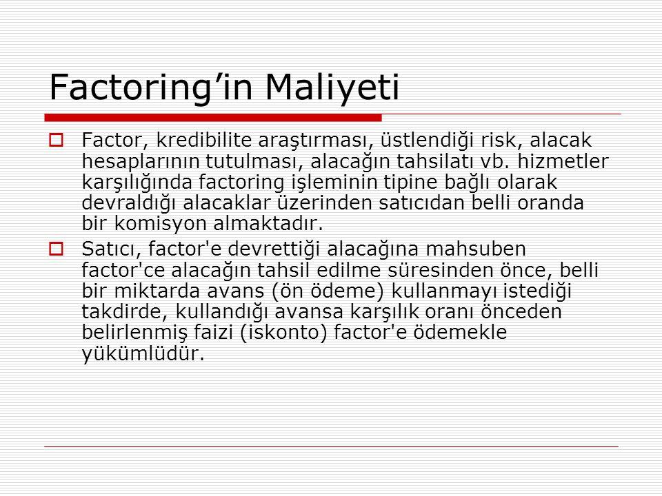 Factoring'in Maliyeti