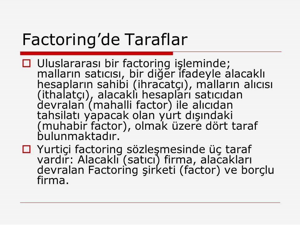 Factoring'de Taraflar