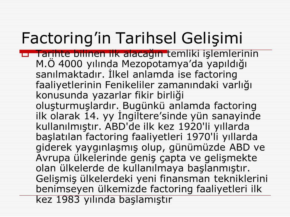 Factoring'in Tarihsel Gelişimi