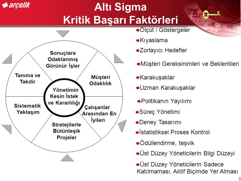 Altı Sigma Kritik Başarı Faktörleri