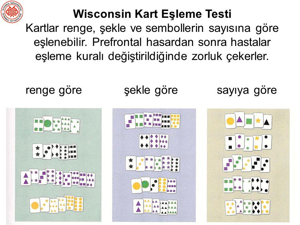 Wisconsin Kart Eşleme Testi Kartlar renge, şekle ve sembollerin sayısına göre eşlenebilir. Prefrontal hasardan sonra hastalar eşleme kuralı değiştirildiğinde zorluk çekerler.