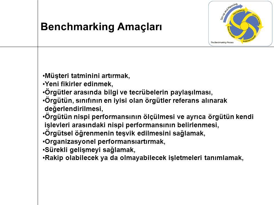 Benchmarking Amaçları