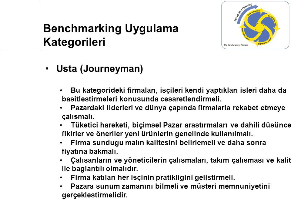 Benchmarking Uygulama Kategorileri