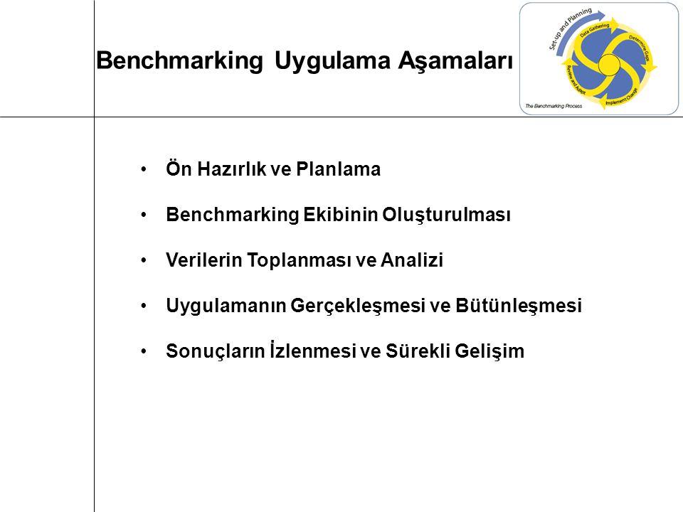 Benchmarking Uygulama Aşamaları