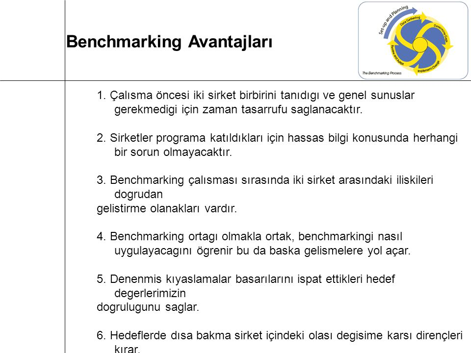 Benchmarking Avantajları