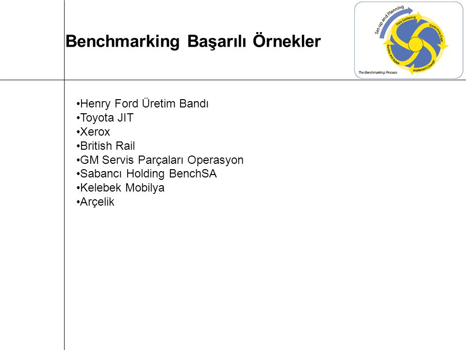Benchmarking Başarılı Örnekler