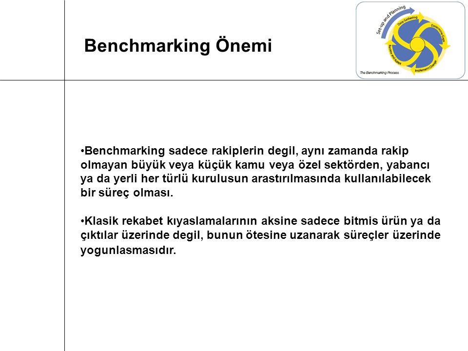 Benchmarking Önemi Benchmarking sadece rakiplerin degil, aynı zamanda rakip. olmayan büyük veya küçük kamu veya özel sektörden, yabancı.