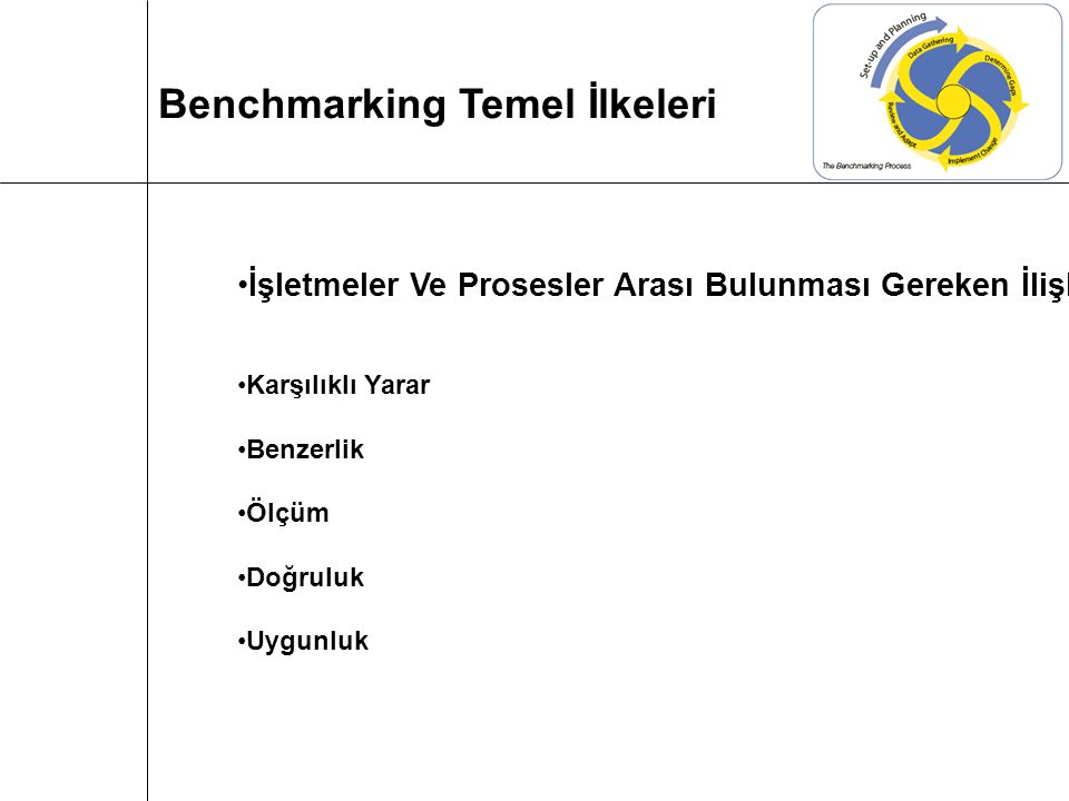 Benchmarking Temel İlkeleri