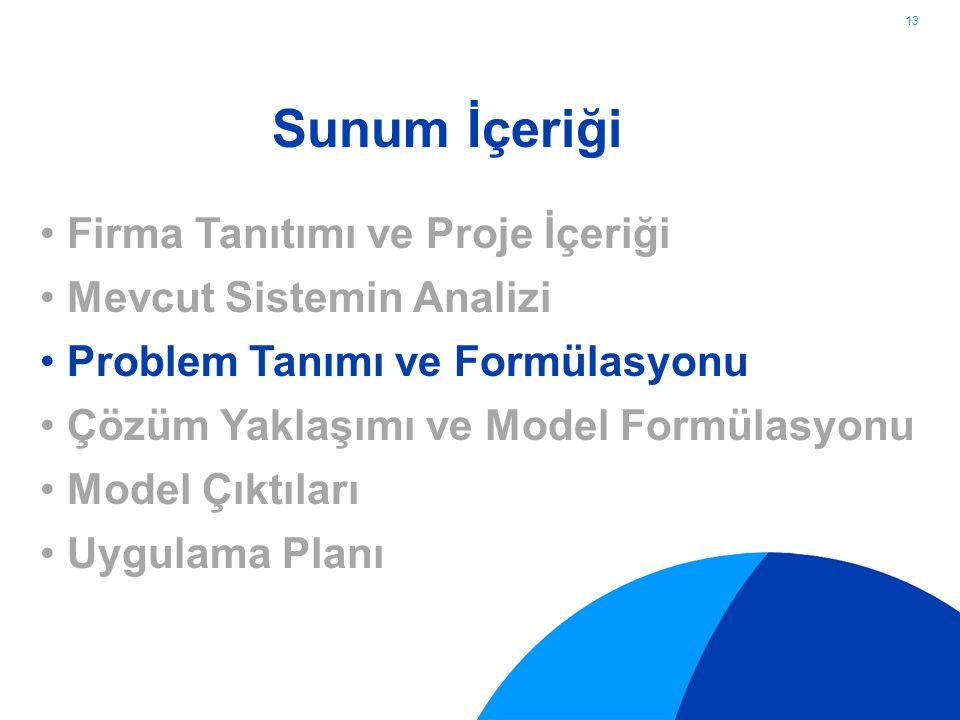 Sunum İçeriği Firma Tanıtımı ve Proje İçeriği Mevcut Sistemin Analizi