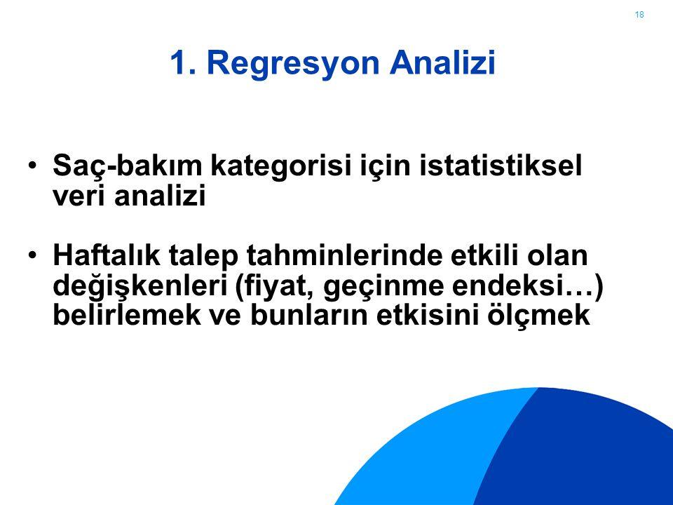 1. Regresyon Analizi Saç-bakım kategorisi için istatistiksel veri analizi.