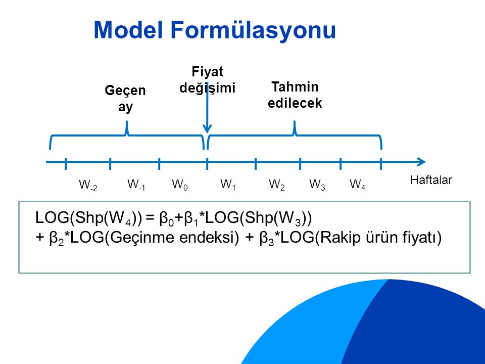 Model Formülasyonu LOG(Shp(W3)) = β1*LOG(Shp(W2)) + β2*LOG(Shp(W1))