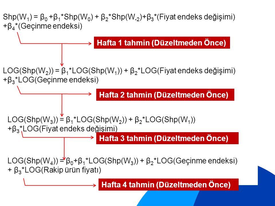 Shp(W1) = β0 +β1*Shp(W0) + β2*Shp(W-2)+β3*(Fiyat endeks değişimi)