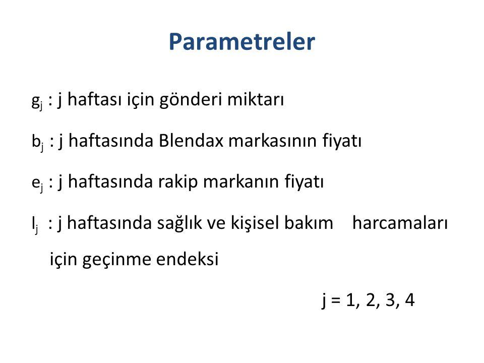 Parametreler j = 1, 2, 3, 4 gj : j haftası için gönderi miktarı