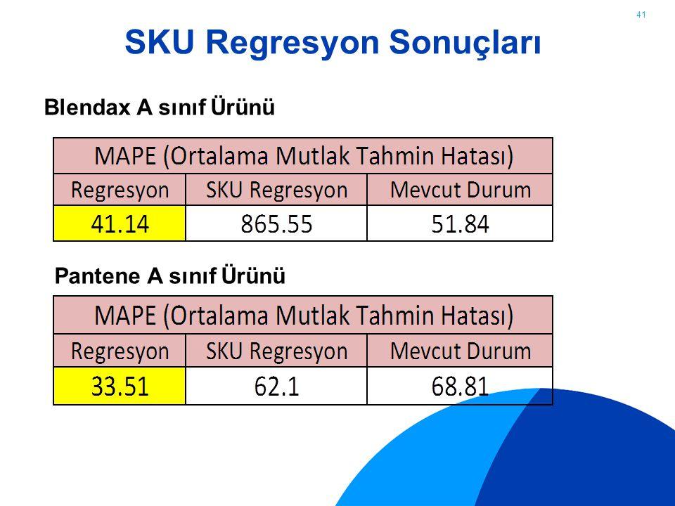 SKU Regresyon Sonuçları