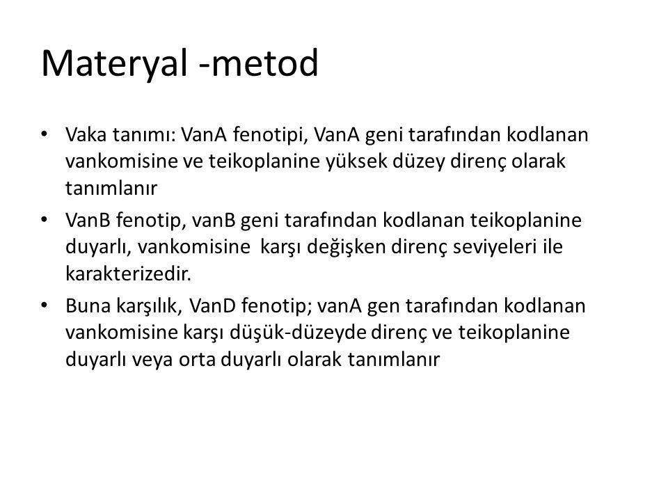 Materyal -metod Vaka tanımı: VanA fenotipi, VanA geni tarafından kodlanan vankomisine ve teikoplanine yüksek düzey direnç olarak tanımlanır.