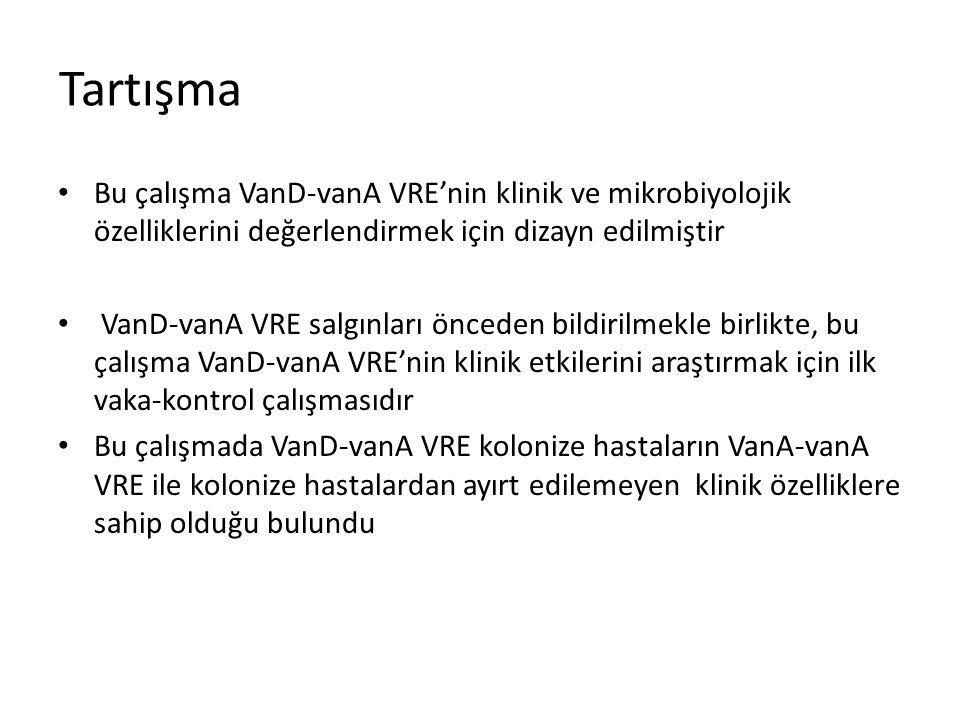 Tartışma Bu çalışma VanD-vanA VRE'nin klinik ve mikrobiyolojik özelliklerini değerlendirmek için dizayn edilmiştir.