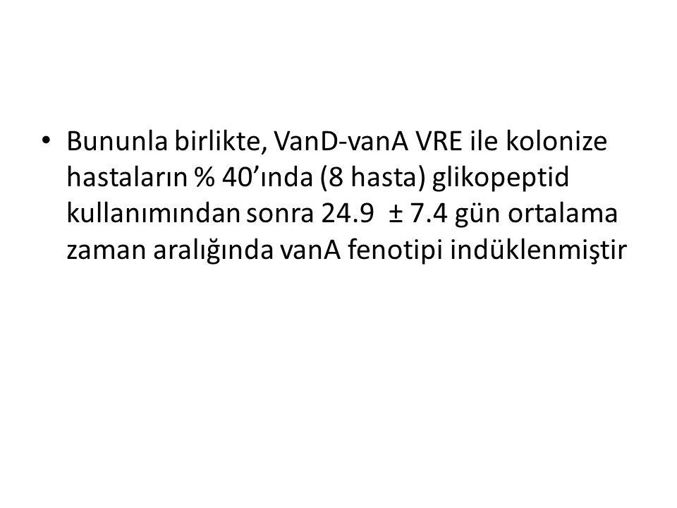 Bununla birlikte, VanD-vanA VRE ile kolonize hastaların % 40'ında (8 hasta) glikopeptid kullanımından sonra 24.9 ± 7.4 gün ortalama zaman aralığında vanA fenotipi indüklenmiştir