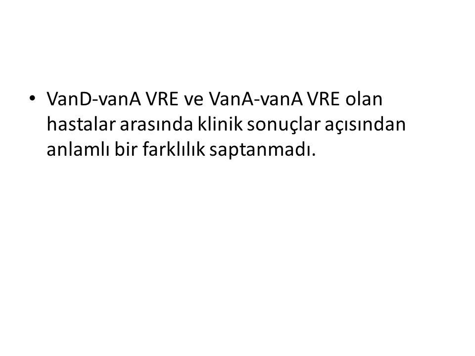 VanD-vanA VRE ve VanA-vanA VRE olan hastalar arasında klinik sonuçlar açısından anlamlı bir farklılık saptanmadı.