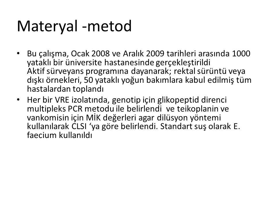 Materyal -metod