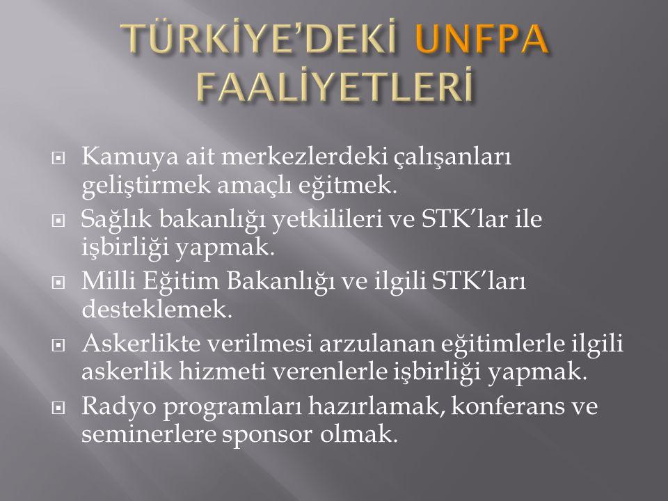 TÜRKİYE'DEKİ UNFPA FAALİYETLERİ