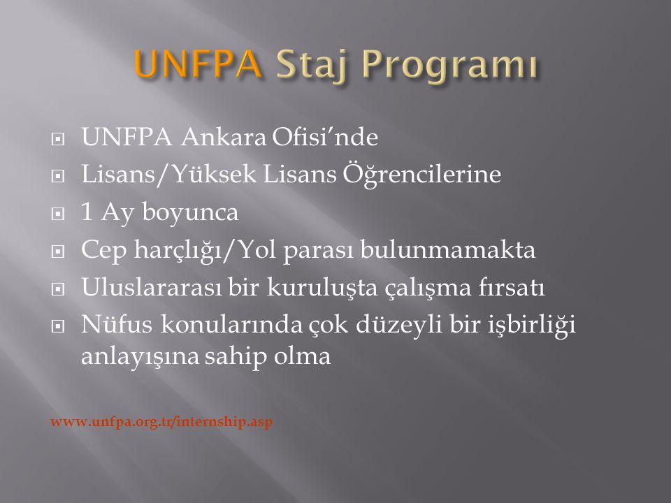 UNFPA Staj Programı UNFPA Ankara Ofisi'nde