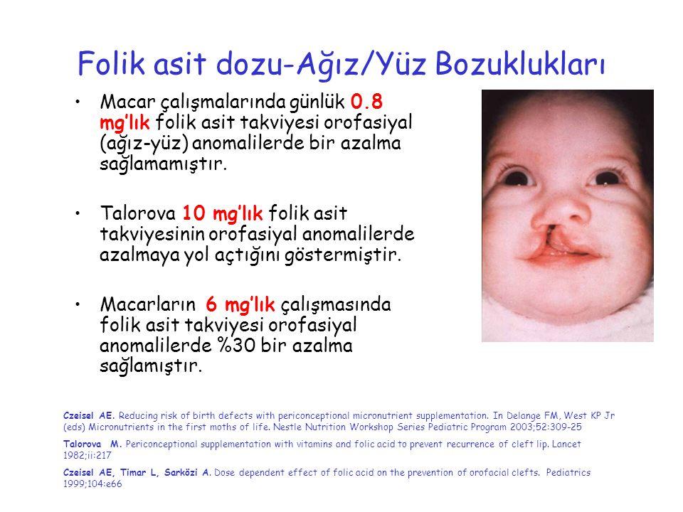 Folik asit dozu-Ağız/Yüz Bozuklukları