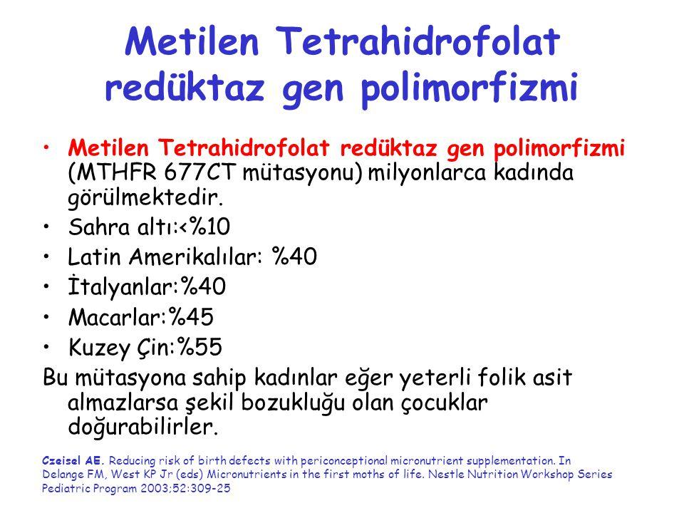 Metilen Tetrahidrofolat redüktaz gen polimorfizmi