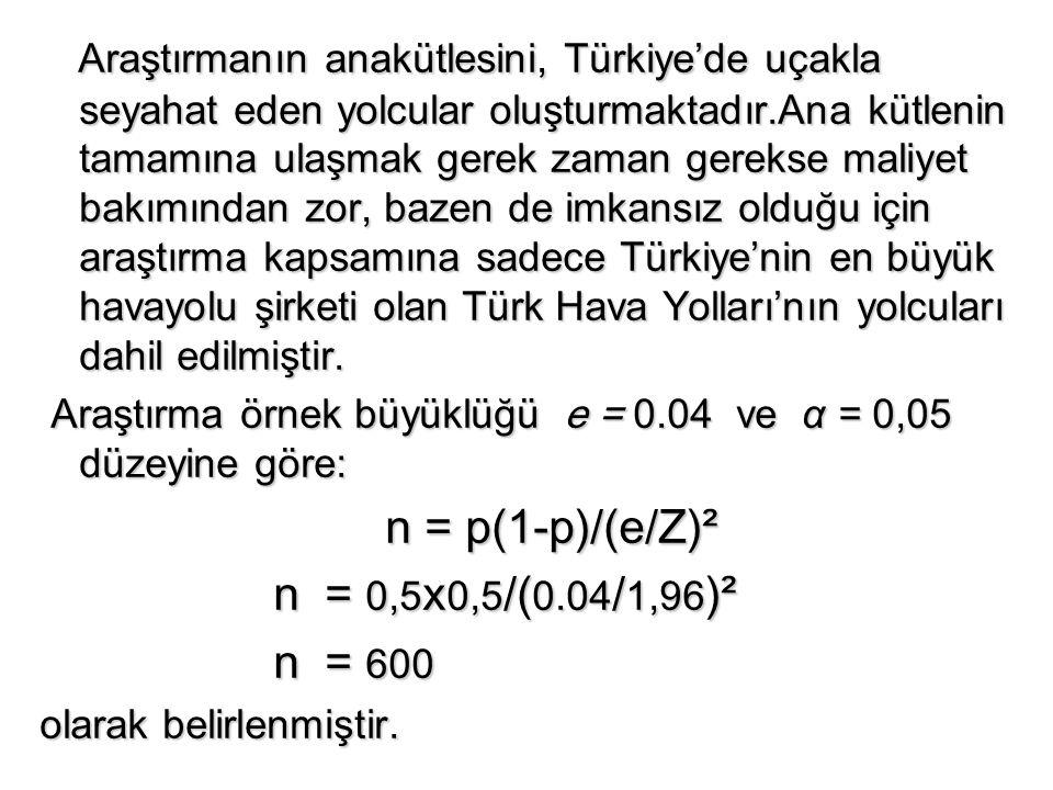 Araştırmanın anakütlesini, Türkiye'de uçakla seyahat eden yolcular oluşturmaktadır.Ana kütlenin tamamına ulaşmak gerek zaman gerekse maliyet bakımından zor, bazen de imkansız olduğu için araştırma kapsamına sadece Türkiye'nin en büyük havayolu şirketi olan Türk Hava Yolları'nın yolcuları dahil edilmiştir.