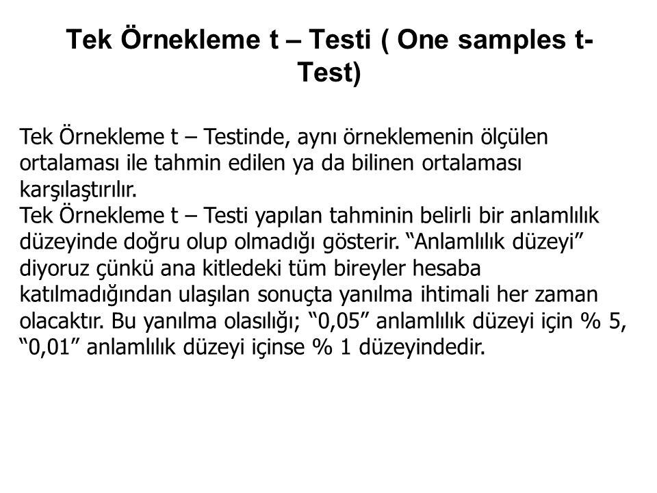 Tek Örnekleme t – Testi ( One samples t-Test)